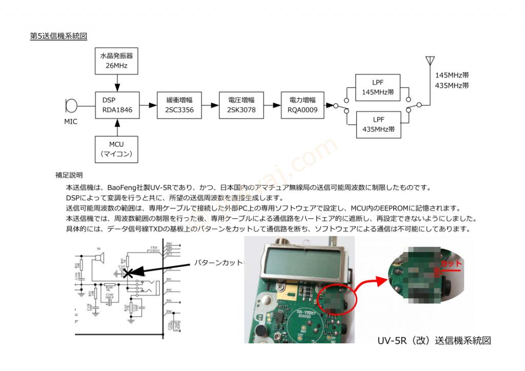 UV-5R送信機系統図(ブロック図)