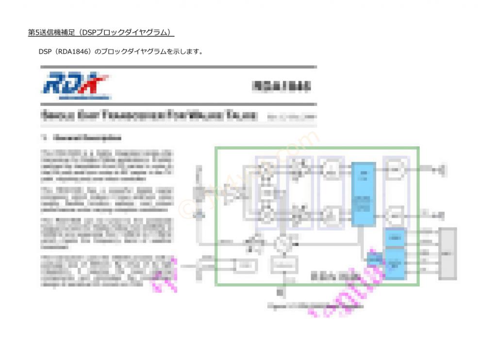 UV-5R送信機系統図 DSP