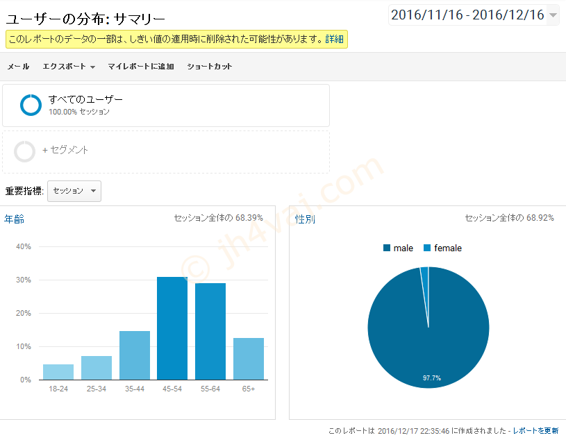 blog_access_20161217_01