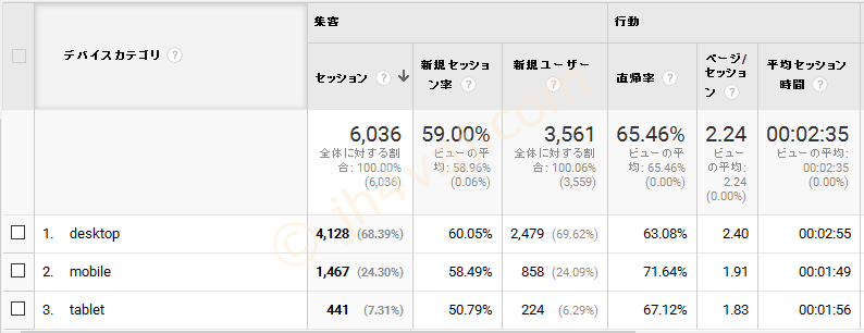 blog_access_20161217_02