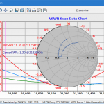 SARK100のソフトウェアの使い方